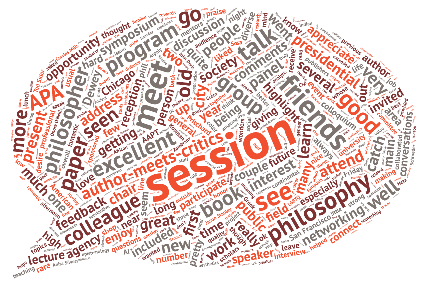"Word cloud generated from meeting attendees' responses across surveys on all three 2016 APA meetings to the question, ""What was the highlight of the meeting for you?"""